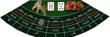 บทนำ เกมเสือมังกร